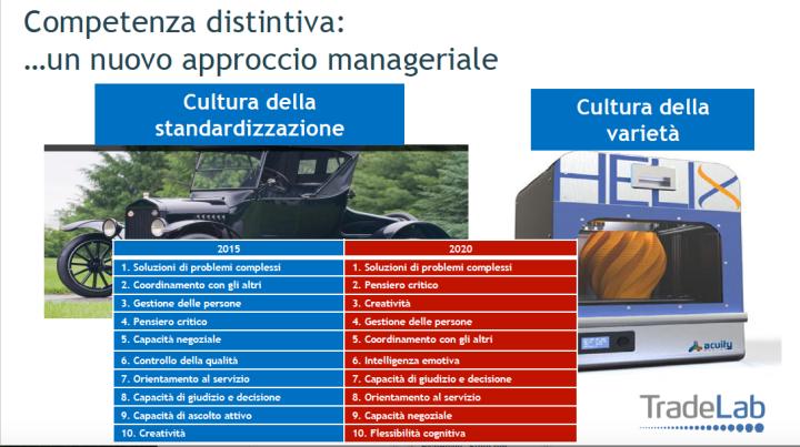 competenza distintiva approccio.png