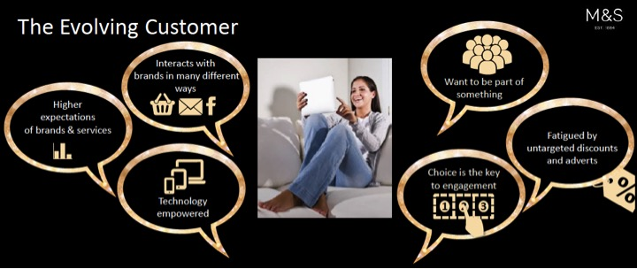 the evolving customer