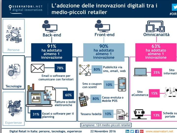 Osservatori Digital Retail-28.jpg