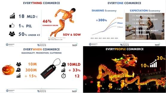 everywhere commerce MASH UP