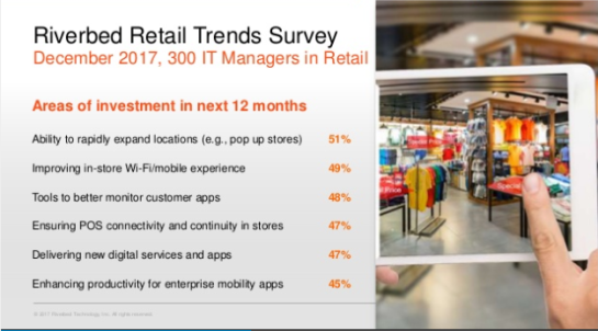 riverbed retail trends survey 2