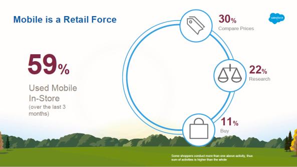 Ecco_come_i_retailer_che_si_affidano_a_Salesforce_supportano_le_giornate_di_shopping_frenetico.png